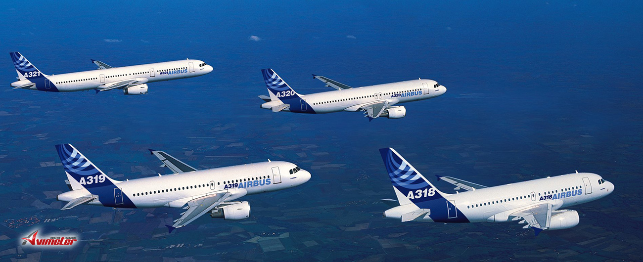 Airbus Orders & Deliveries - January 2020
