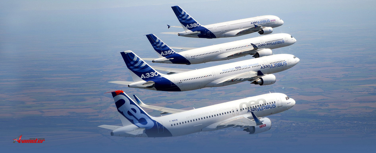 Airbus Orders & Deliveries: March 2019