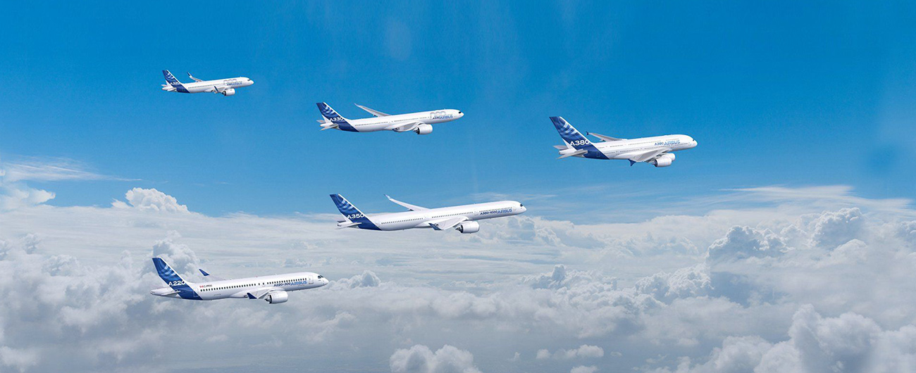 Airbus Orders and Deliveries: February 2020